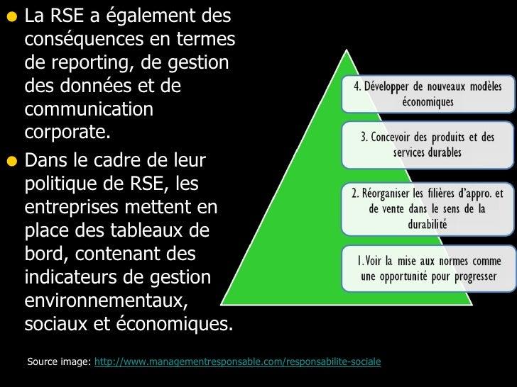 <ul><li>La RSE a également des conséquences en termes de reporting, de gestion des données et de communication corporate. ...