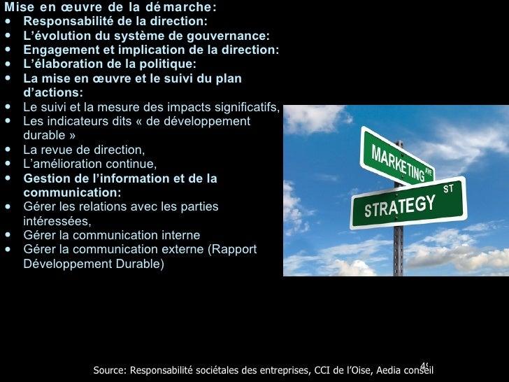 <ul><li>Mise en œuvre de la démarche: </li></ul><ul><li>Responsabilité de la direction:  </li></ul><ul><li>L'évolution du ...