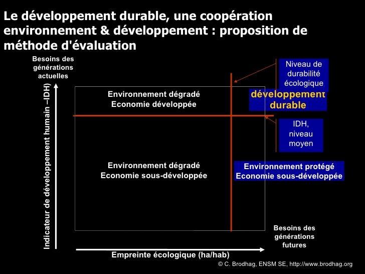 Le développement durable, une coopération environnement & développement : proposition de méthode d'évaluation développemen...