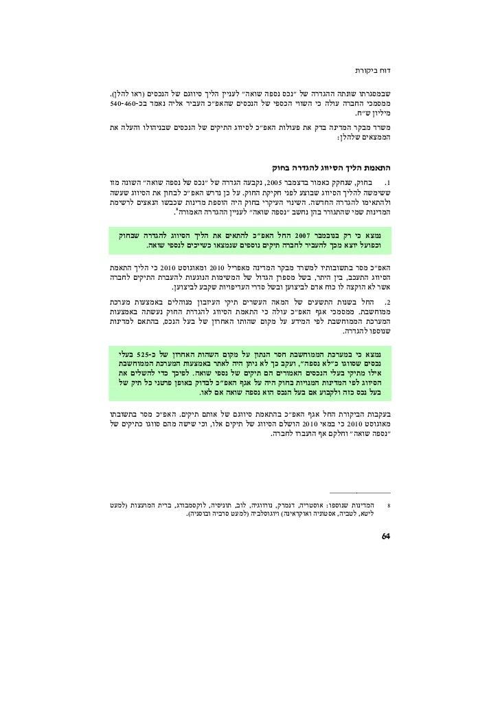 """דוח ביקורתשבמסגרתו שונתה ההגדרה של """"נכס נספה שואה"""" לעניי הלי סיווג של הנכסי )ראו להל (.ממסמכי החברה עולה כי השווי הכס..."""