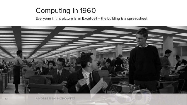 33 Computing in 1960 Everyone in this picture is an Excel cell – the building is a spreadsheet 33