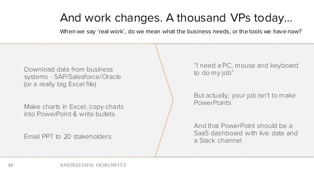 39 And work changes. A thousand VPs today… When we say 'real work', do we mean what the business needs, or the tools we ha...