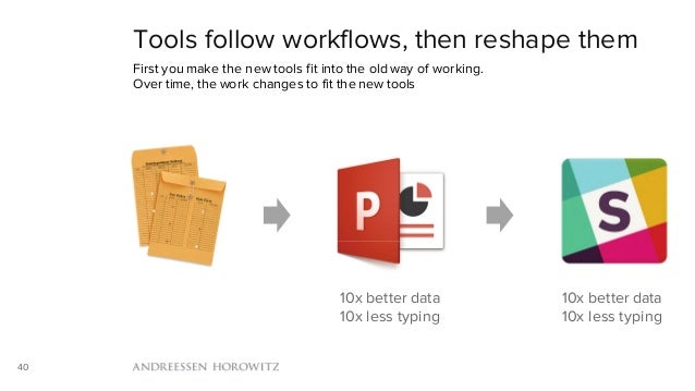 40 Tools follow workflows, then reshape them First you make the new tools fit into the old way of working. Over time, the ...