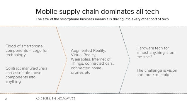 21 Mobile supply chain dominates all tech The size of the smartphone business means it is driving into every other part of...