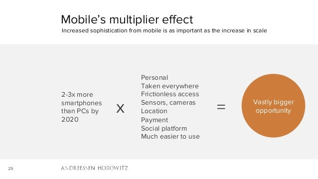29 Mobile's multiplier effect Increased sophistication from mobile is as important as the increase in scale x Personal Take...