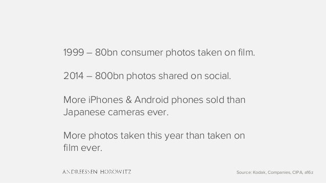 1999 – 80bn consumer photos taken on film. 2014 – 800bn photos shared on social. More iPhones & Android phones sold than Ja...