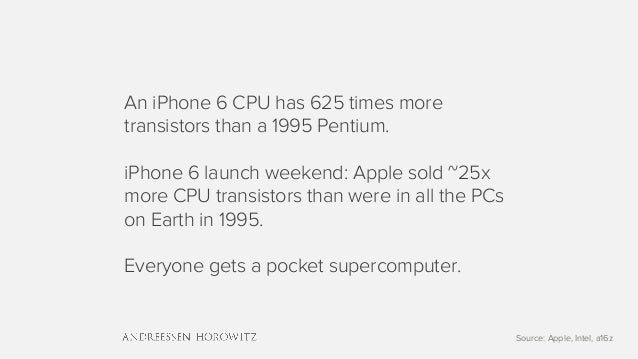 An iPhone 6 CPU has 625 times more transistors than a 1995 Pentium. iPhone 6 launch weekend: Apple sold ~25x more CPU tran...