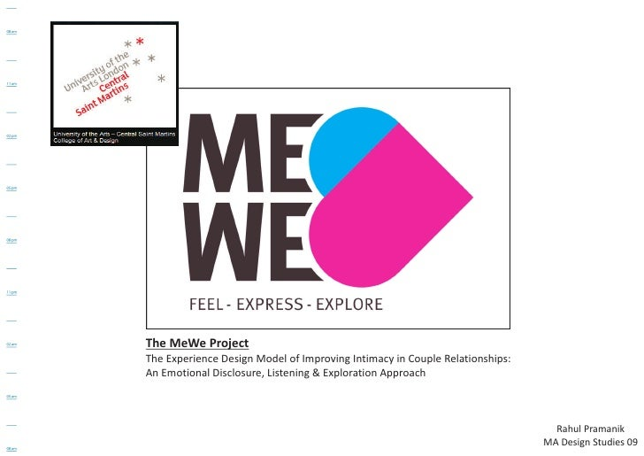The MeWe Project The Experience Design Model of Improving Intimacy in Couple Relationships: An Emotional Disclosure, Liste...