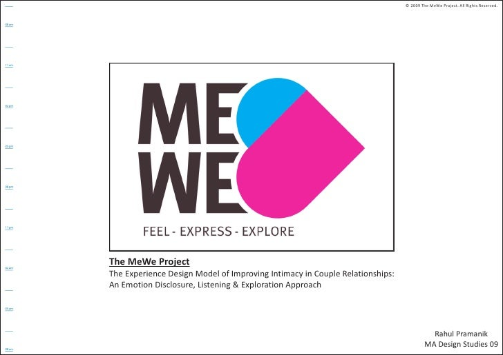 © 2009 The MeWe Project. All Rights Reserved.     The MeWe Project The Experience Design Model of Improving Intimacy in Co...