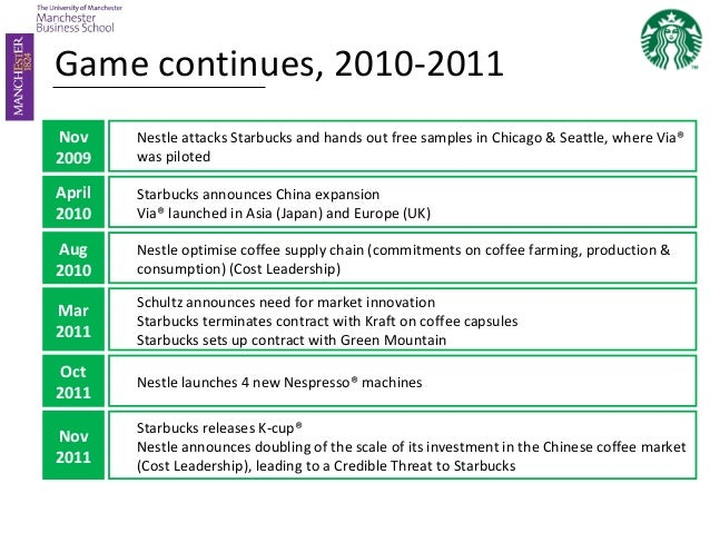 economics of starbucks It also incorrectly said the peterson institute for international economics estimated the dollar was 5% undervalued instead of overvalued an accompanying chart incorrectly stated value estimates from the peterson institute for the dollar and other currencies (nov 10, 2017) an earlier version of the article.
