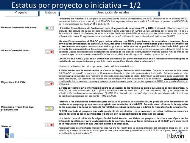 Estatus por proyecto o iniciativa – 1/2 ProyectoProyecto EstatusEstatus Descripción del estatusDescripción del estatus Rev...