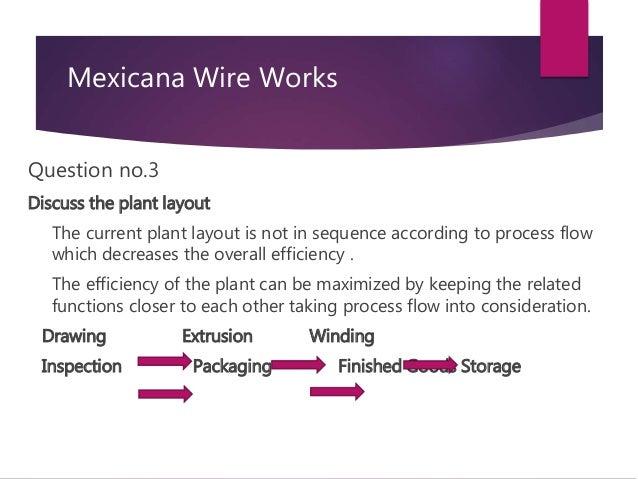 mexicana wire works Bbva bancomer – 500 usd caja popular mexicana – 2,000 usd chedraui – 10,000 mxn commerical mexicana – 1,000 usd per transaction elektra – 50,000 mxn in ciudad nezahualcóyotl, naucalpan, chimalhuacán, ecatepec, municipality of tlalnepantla, within estado de mexico the limit is 17,000 mxn per.