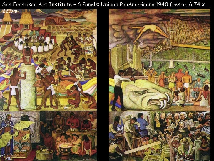 San Francisco Art Institute – 6 Panels: Unidad PanAmericana 1940 fresco, 6.74 x22.5m