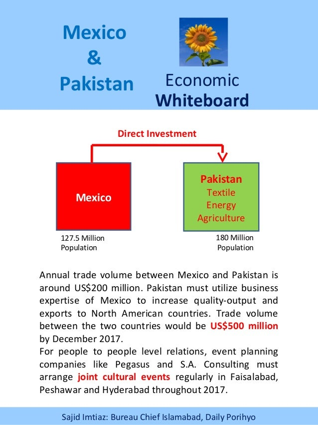 Mexico & Pakistan Economic Whiteboard Mexico Pakistan Textile Energy Agriculture Direct Investment Annual trade volume bet...