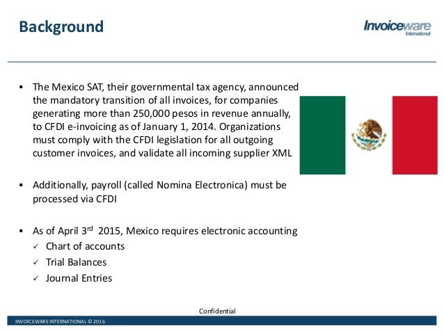 Mexico Electronic Invoicing And Tax Reporting Requirements - Mexico e invoicing cfdi mandates