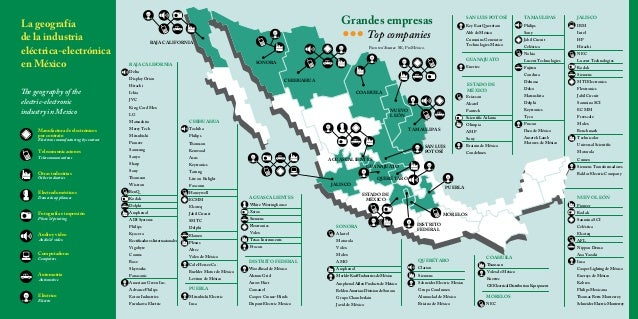 Mexico In Promexico We Give You Reasons To Invest