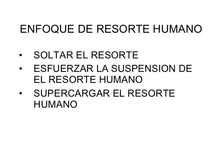 ENFOQUE DE RESORTE HUMANO <ul><li>SOLTAR EL RESORTE </li></ul><ul><li>ESFUERZAR LA SUSPENSION DE EL RESORTE HUMANO </li></...