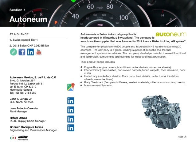 Autoneum has a large global presence. Click here for a list of worldwide locations. Page 27