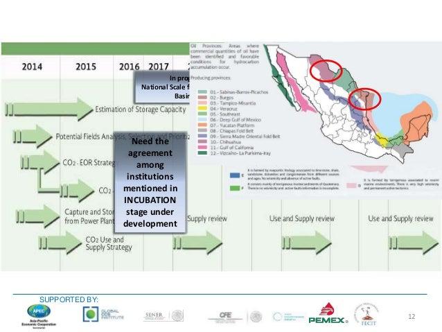 Mexico CCUS roadmap, Moises Davila, SENER