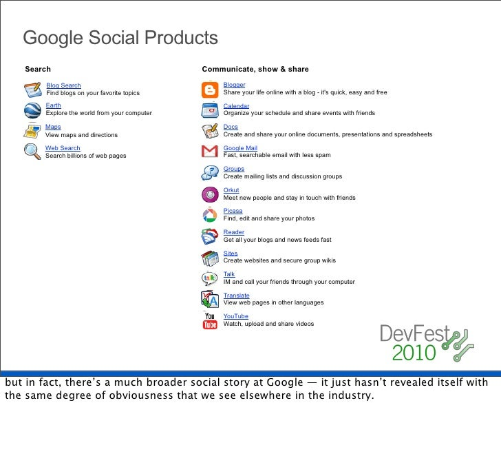 Google Social Products    Search                                      Communicate, show & share          Blog Search      ...