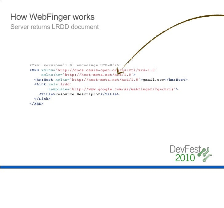 How WebFinger works Retrieve WebFinger document     $curl http://www.google.com/s2/webfinger/?q=chris.messina@gmail.com