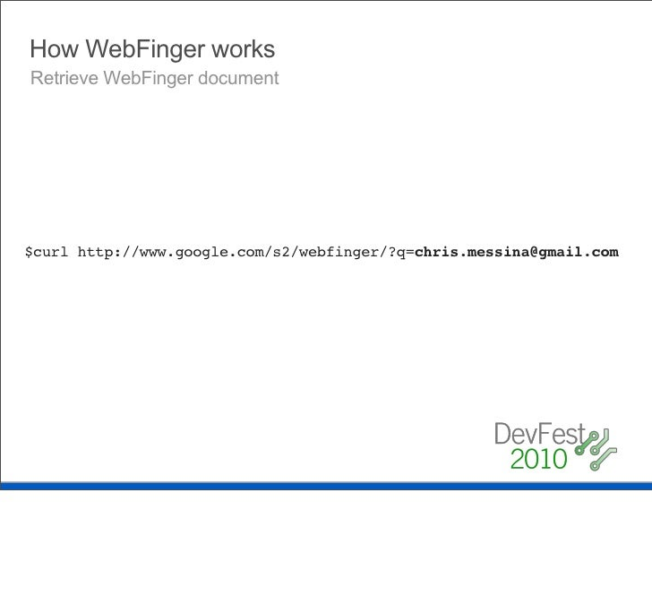 Putting it all together    OpenID Authentication     presuming I'm already logged in, I'll be taken to a page like this, w...