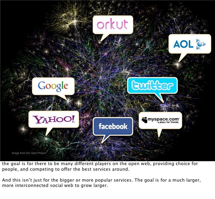 Engagement & interaction     This is where the social web begins — an invitation from the real world to join others online...