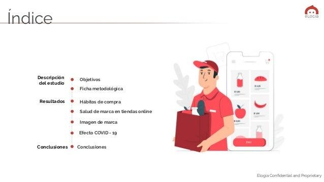 Elogia Confidential and Proprietary Índice Objetivos Salud de marca en tiendas online Imagen de marca Conclusiones Hábitos ...