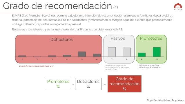 Elogia Confidential and Proprietary El NPS (Net Promoter Score) nos permite calcular una intención de recomendación a amigo...