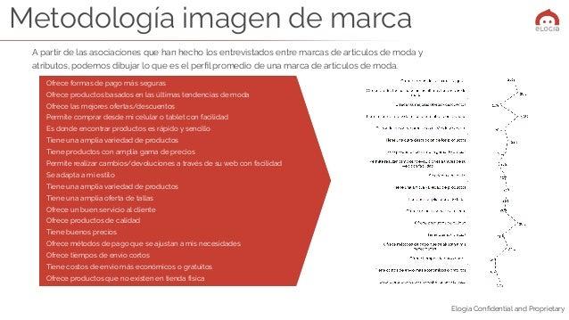 Elogia Confidential and Proprietary A partir de las asociaciones que han hecho los entrevistados entre marcas de artículos ...