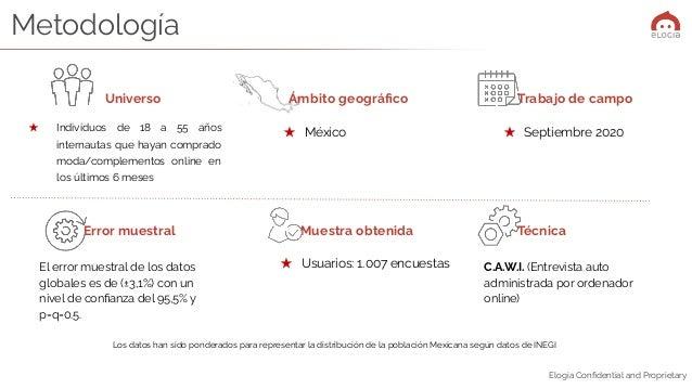 Elogia Confidential and Proprietary Metodología Universo Ámbito geográfico Trabajo de campo ★ Individuos de 18 a 55 años int...