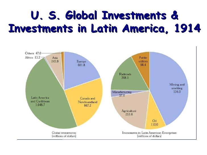 Confirm. Latin america funds remarkable