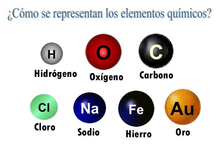 Mezclas y sustancias puras elemento sino un compuesto 45 urtaz Choice Image