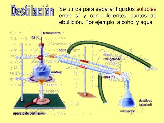 cromatografa precipitacin destilacin cromatograf a 49
