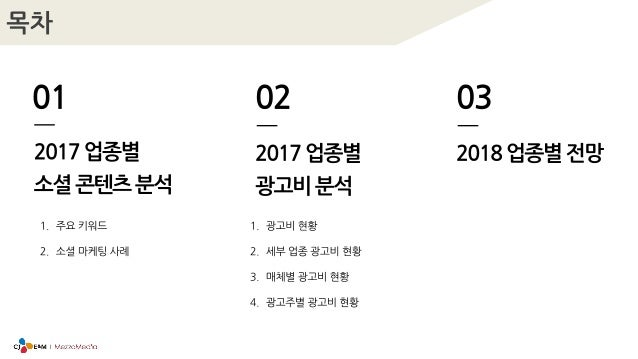 [메조미디어] 2018 업종분석 리포트_화장품 Slide 2