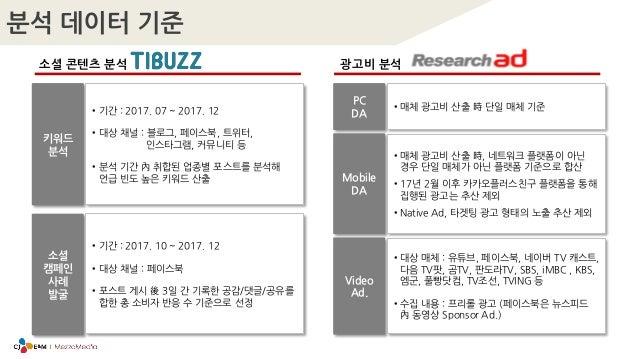 [메조미디어] 2018 업종분석 리포트_화장품 Slide 3