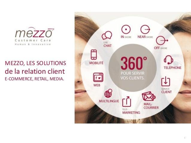 1 MEZZO, LES SOLUTIONS de la relation client E-COMMERCE, RETAIL, MEDIA.