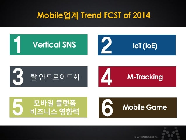 Mobile업계 Trend FCST of 2014  ⓒ 2013 MezzoMedia Inc.