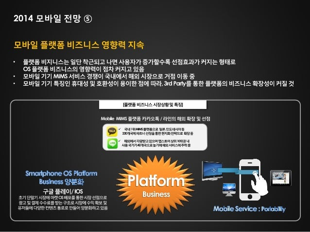 2014 모바일 전망 ⑤  [플랫폼 비즈니스 시장상황 및 특징]