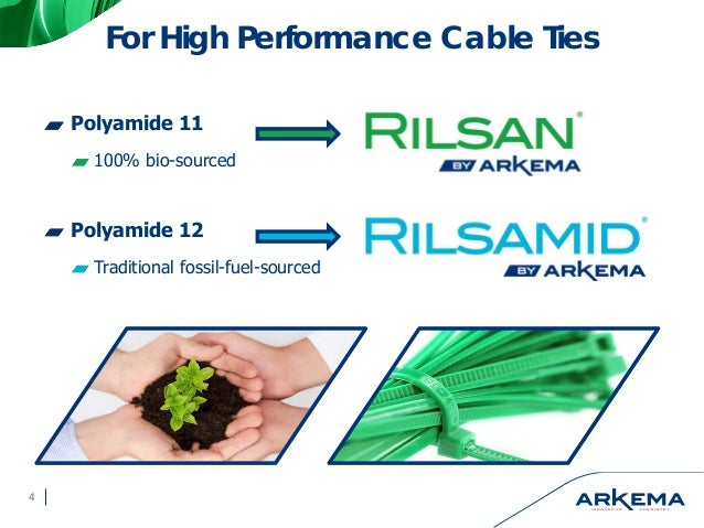 Arkema Specialty Polyamides For Cable Tie Applications