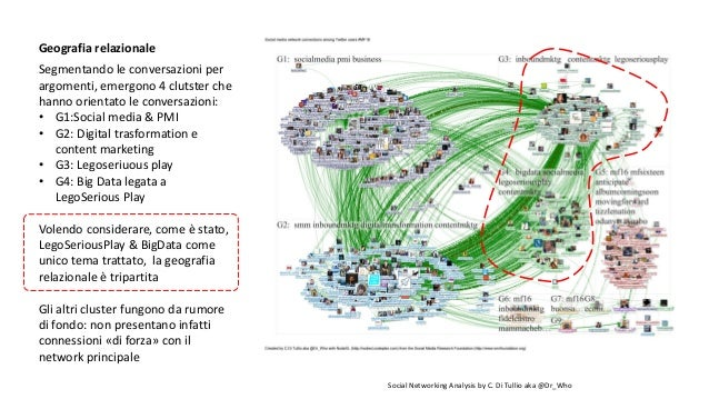 social networking analysis Social network and social media analysis: methods, models and applications.