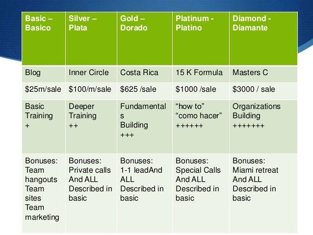 Mision Fortuna - Gana Dinero en Internet Slide 3