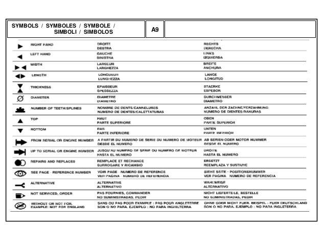 Ferguson To 20 Parts Catalog : Massey ferguson mf parts catalog