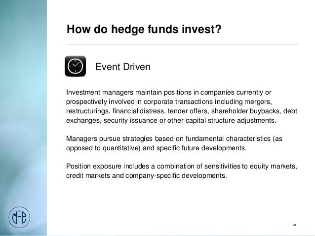 an analysis of the available strategies for hedging an investment position Internal derivatives form part of the trading book risk position try to use net investment hedging to achieve link to the hedge accounting strategy.