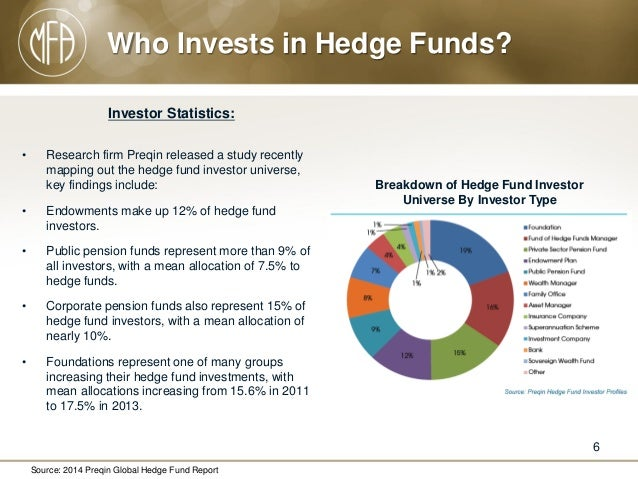why investors invest in hedge funds Despite high fees and poor performance, investors sank more than $88 billion in hedge funds in 2014, creating a pattern that doesn't make sense.