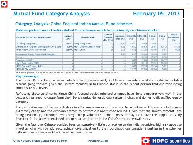 1Mutual Fund Category Analysis                                                                                            ...