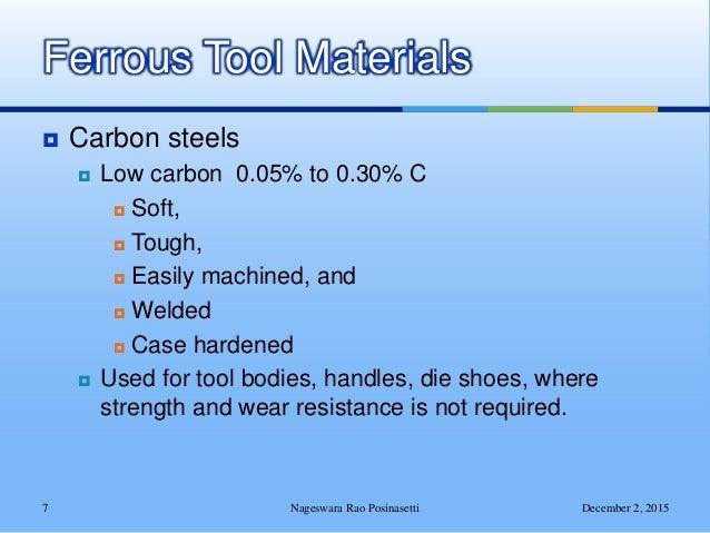Hardened Steel Drill Bushings