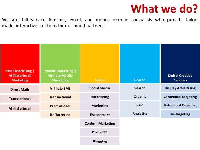 Digital Marketing Proposal - Mfinite