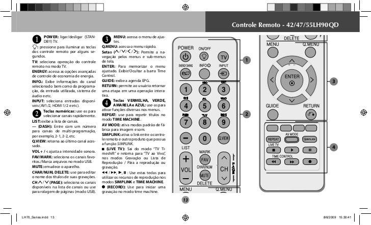manual tv 32 lcd lg scarlet ii 32lh70yd rh pt slideshare net LG TV Lb671v manual tv lg scarlet