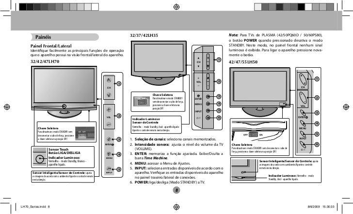 manual tv 32 lcd lg scarlet ii 32lh70yd rh pt slideshare net LG 42LC7D Manual LG Flat Screen TV